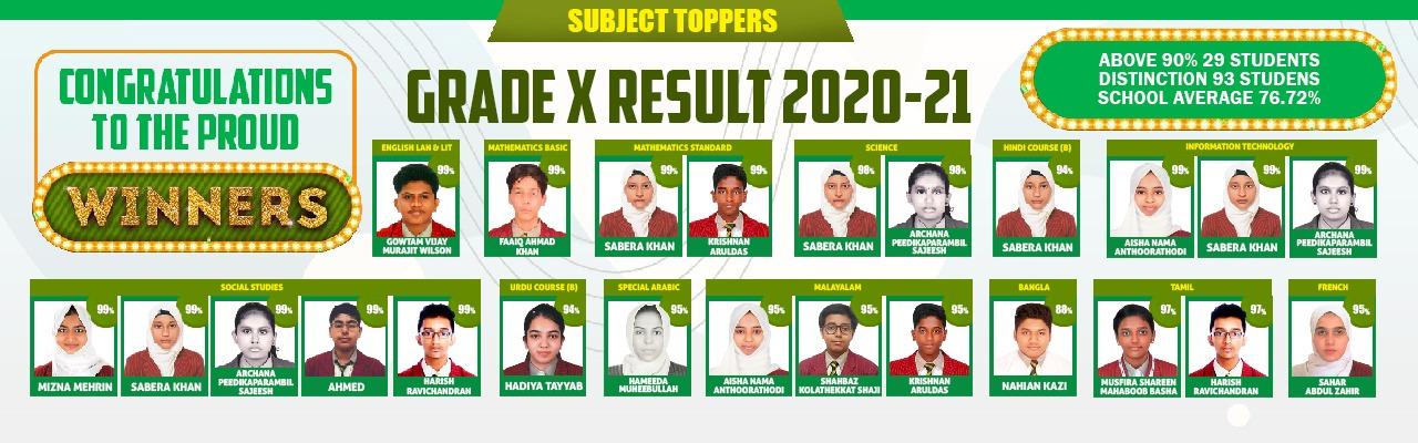 Grade 12 result